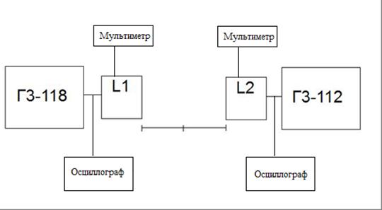 Общая схема эксперимента