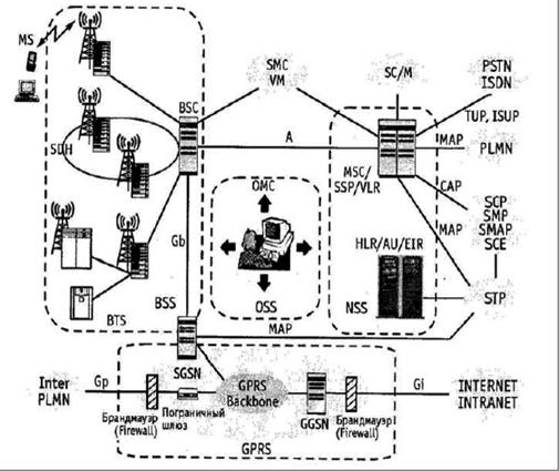 базовых станций (BSS),